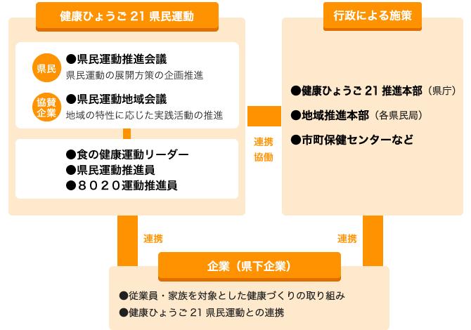kenkohyogo02