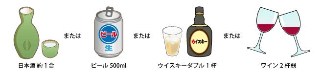 飲酒量に注意イラスト