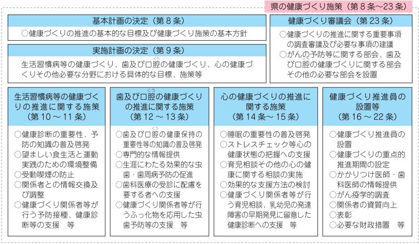 suishin_jyourei02