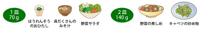 野菜の食べ方イラスト